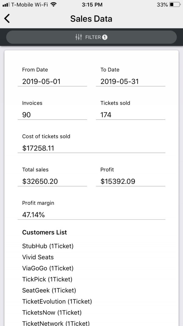 Sell Events Tickets
